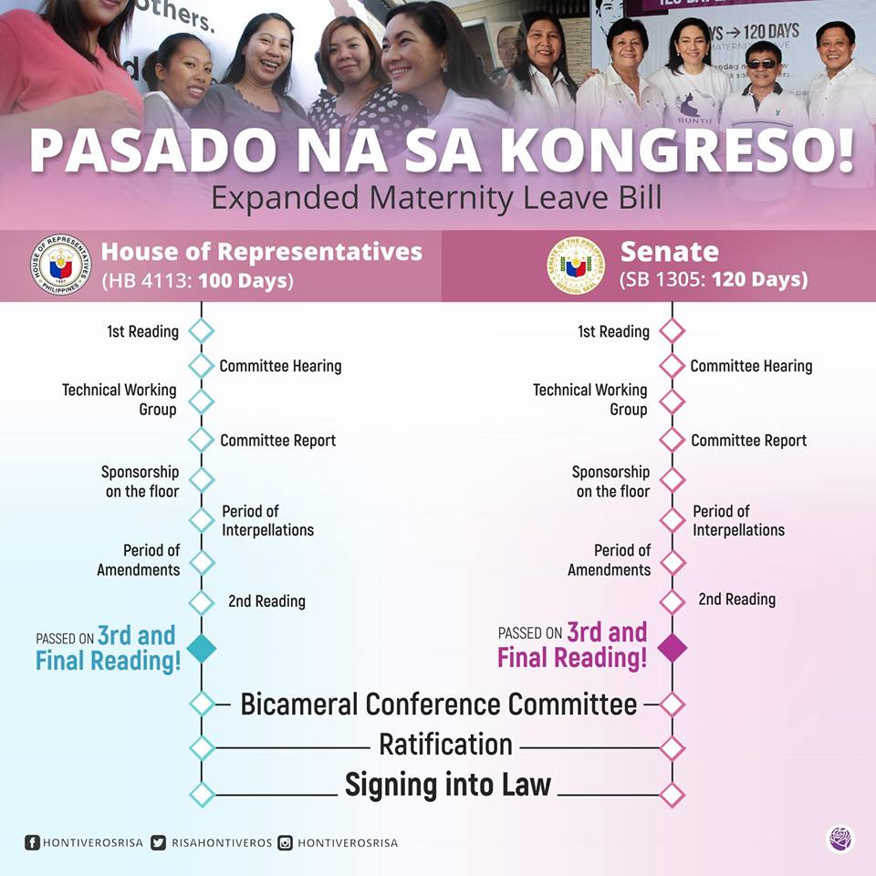 https://depedlps.club/wp-content/uploads/2018/09/HONTIVEROS-AFTER-26-YEARS-WOMEN-SCORE-MAJOR-VICTORY-WITH-EXPANDED-MATERNITY-LEAVE-LAW.jpg
