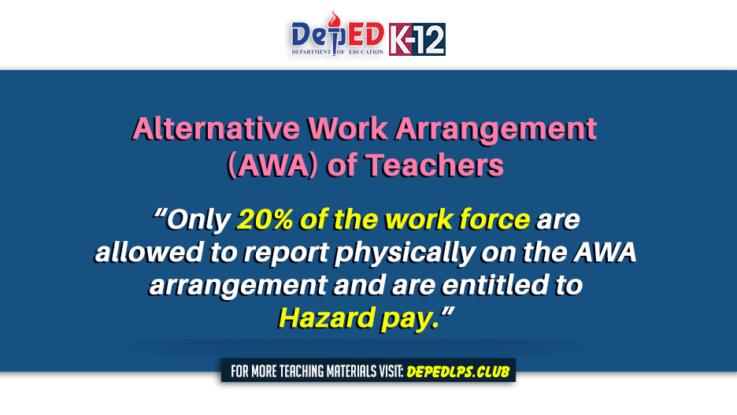 Alternative Work Arrangement (AWA) of Teachers