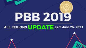 Latest PBB 2019 UPDATE for All Regions as of June 25, 2021